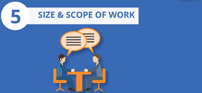 Project Size and Scope of Work